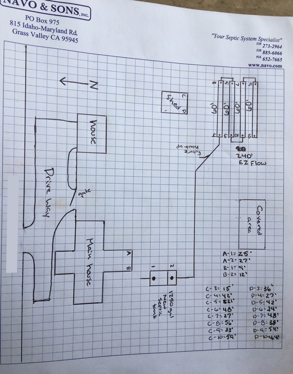Septic System design sketch